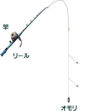 アカムツ釣りの仕掛けと釣り方・エサ