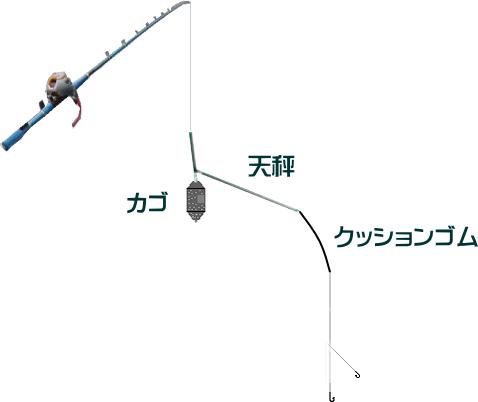 大アジ釣りの仕掛けと釣り方【船】