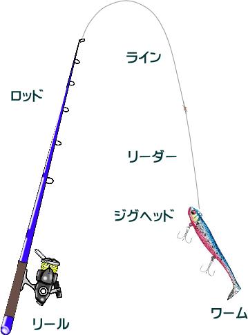 ヒラメ釣りのルアータックルと釣り方・アクション【船】