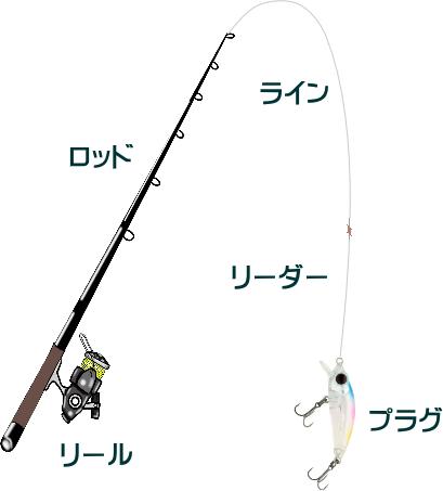 メバリングのプラグタックルと釣り方・時期【プラッキング】